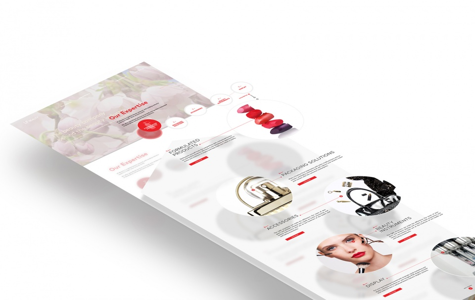 LF Beauty Homepage - Vision Éclatée