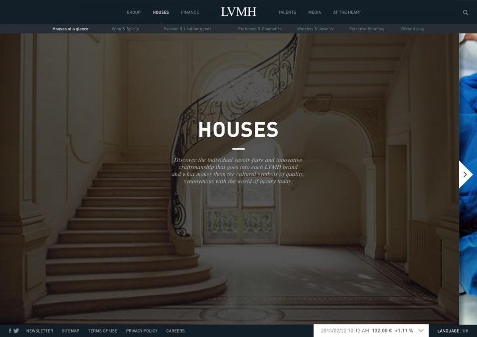 Houses intro