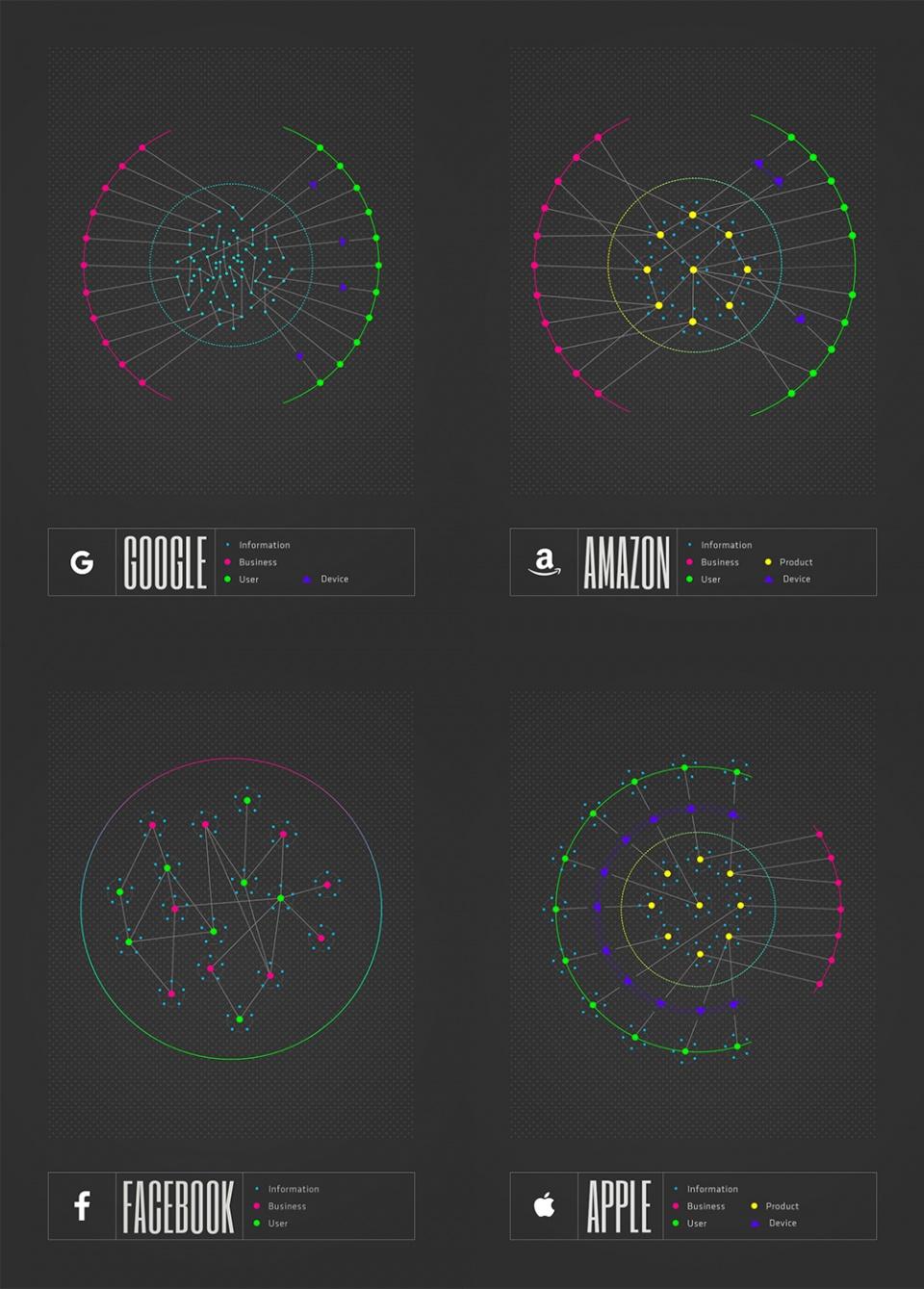 4 graphs
