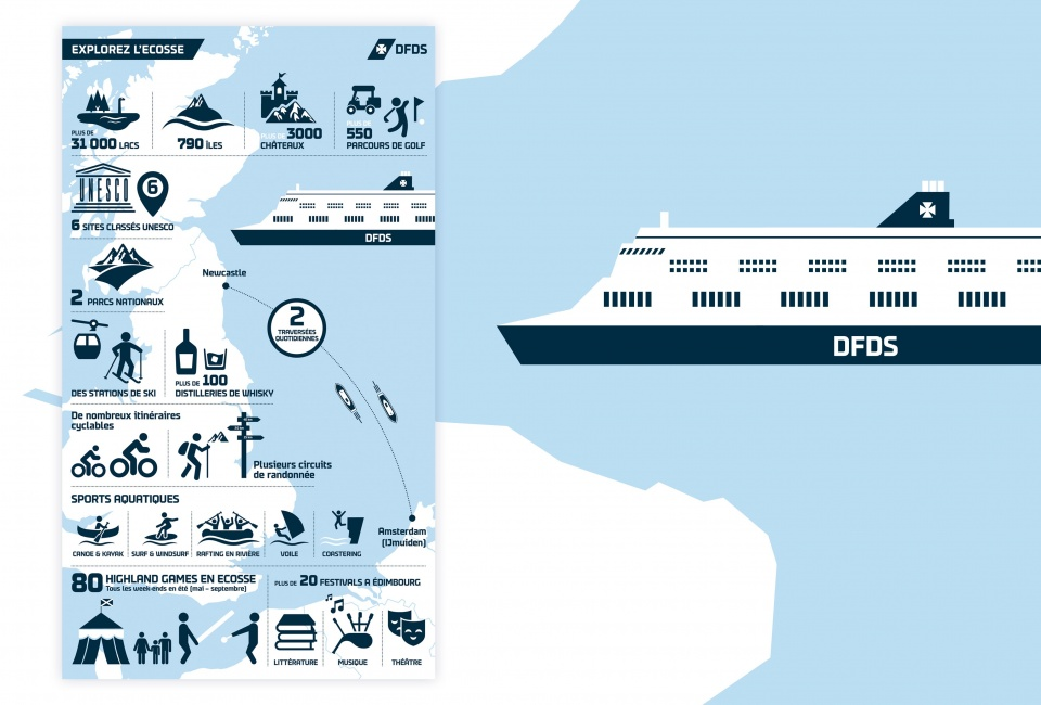 DFDS / Explorez l'Ecosse