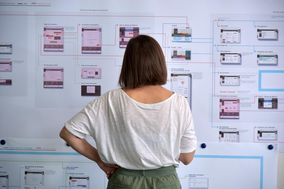 Audit des interfaces existantes