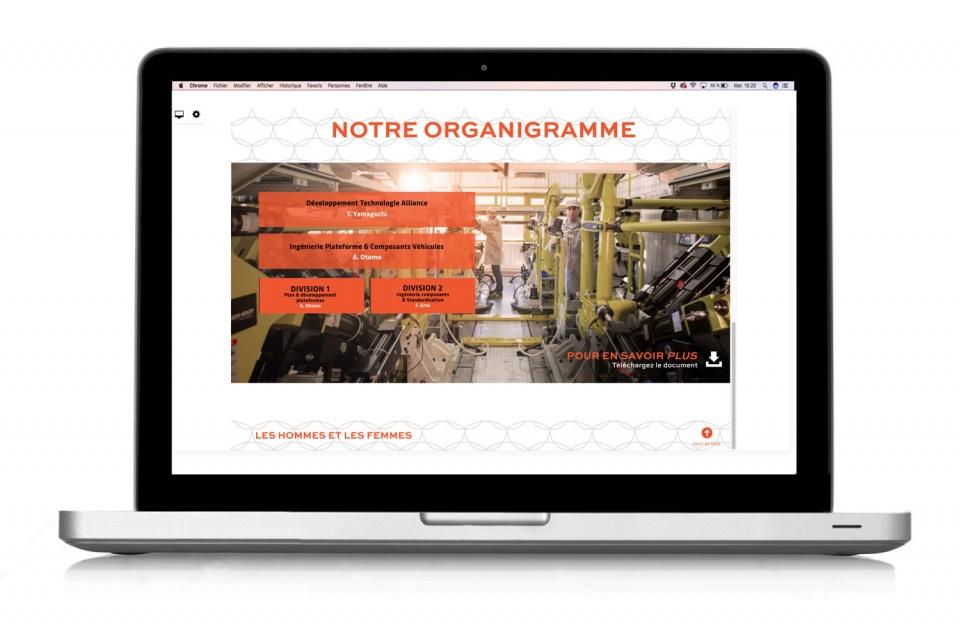 Organigramme interactif