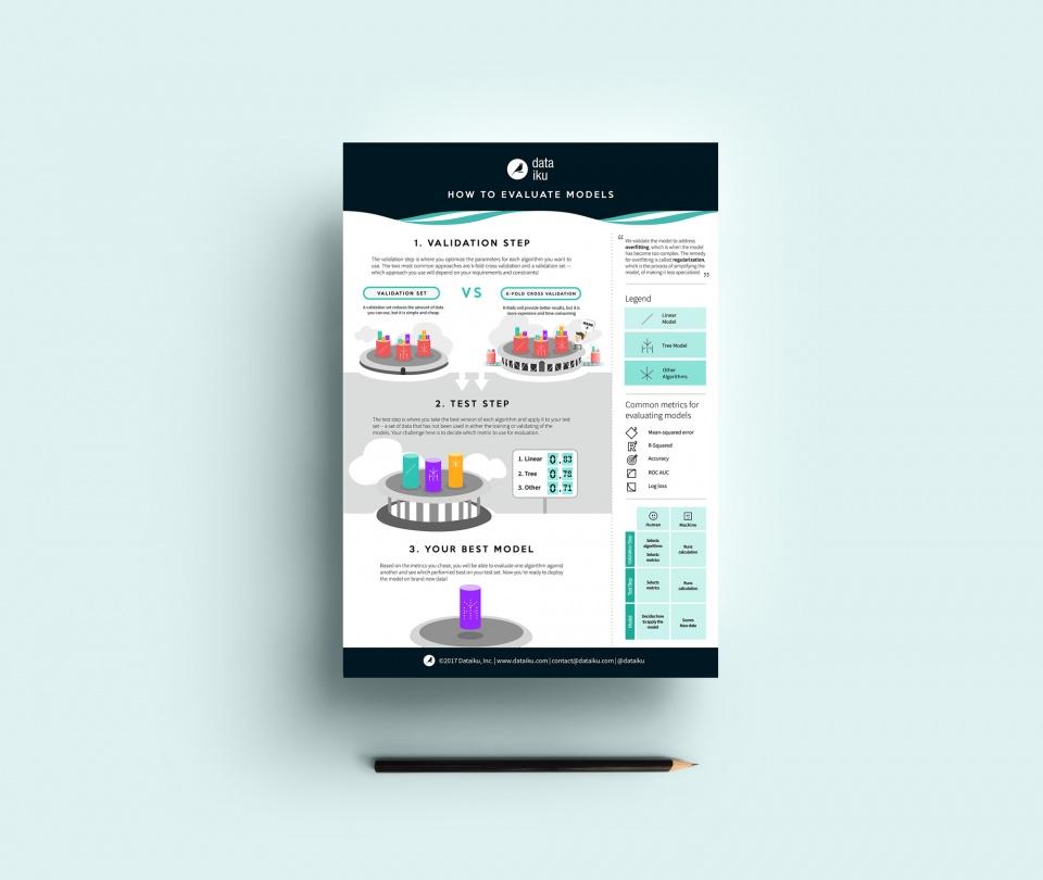 Illustration/infographie