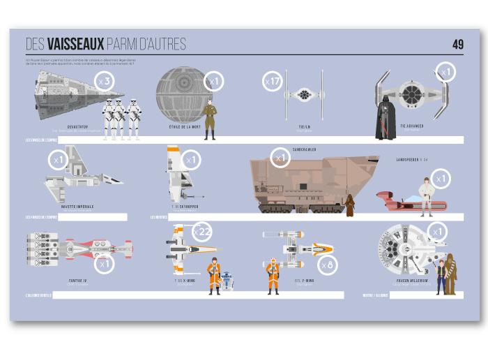 Star Wars Story : Des vaisseaux parmi d'autres