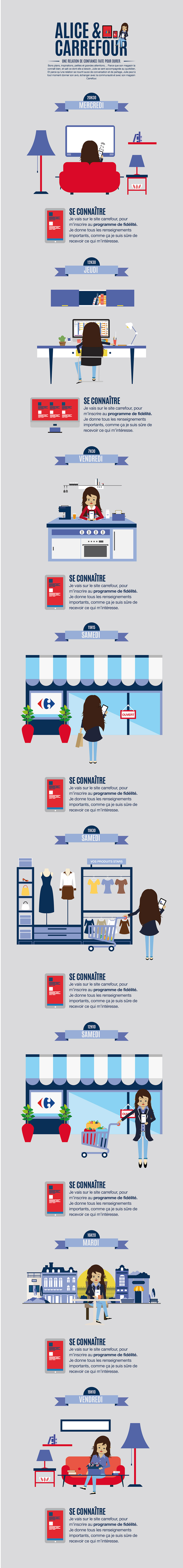 Infography 1