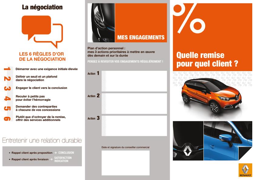 Leaflet Renault
