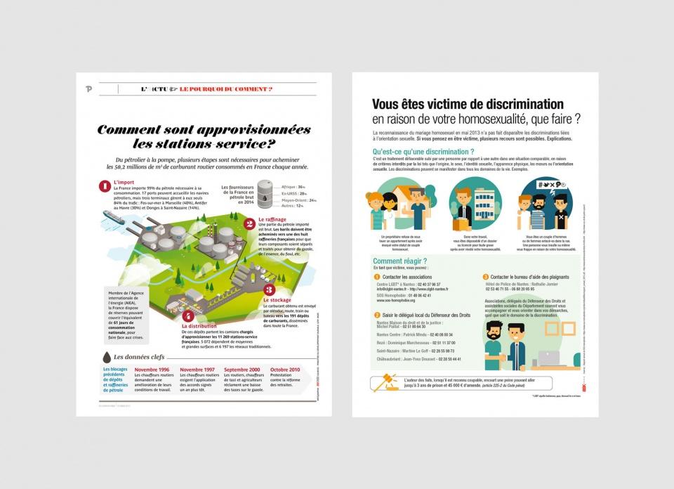 Infographies pour le magazine Pélerin Magazine