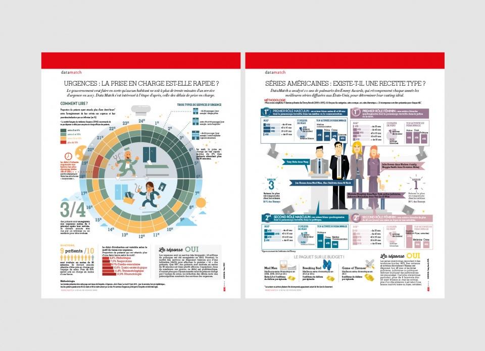 Infographies pour le magazine Paris Match
