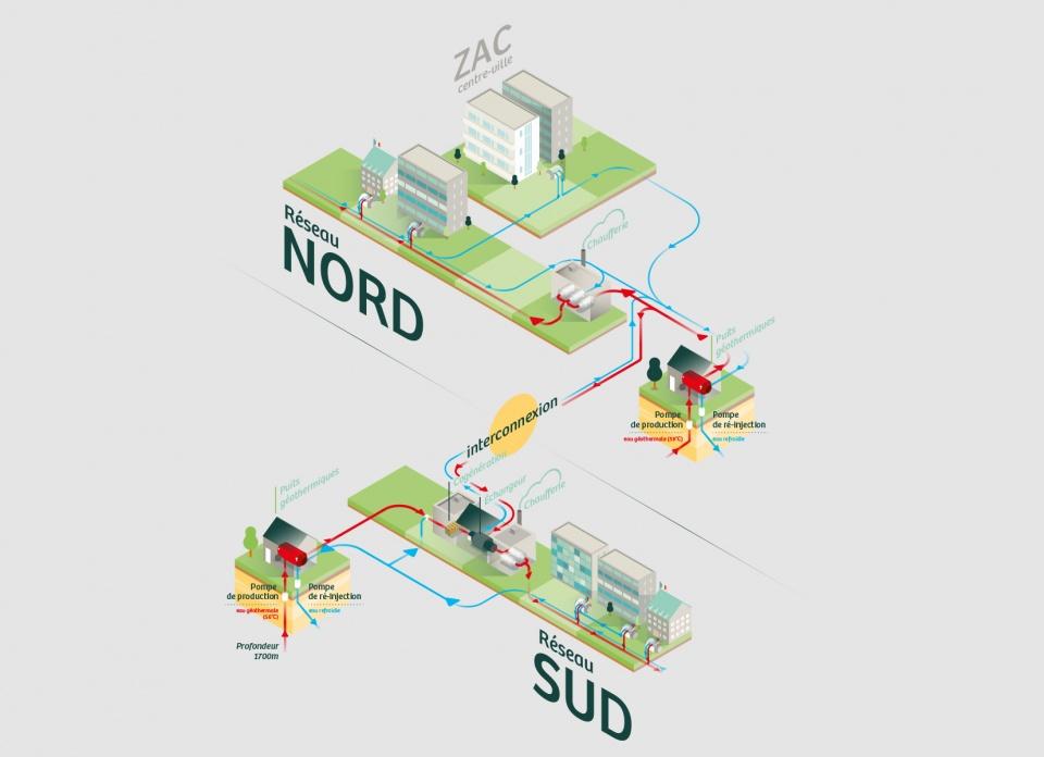 Isométrie réseau courneuve
