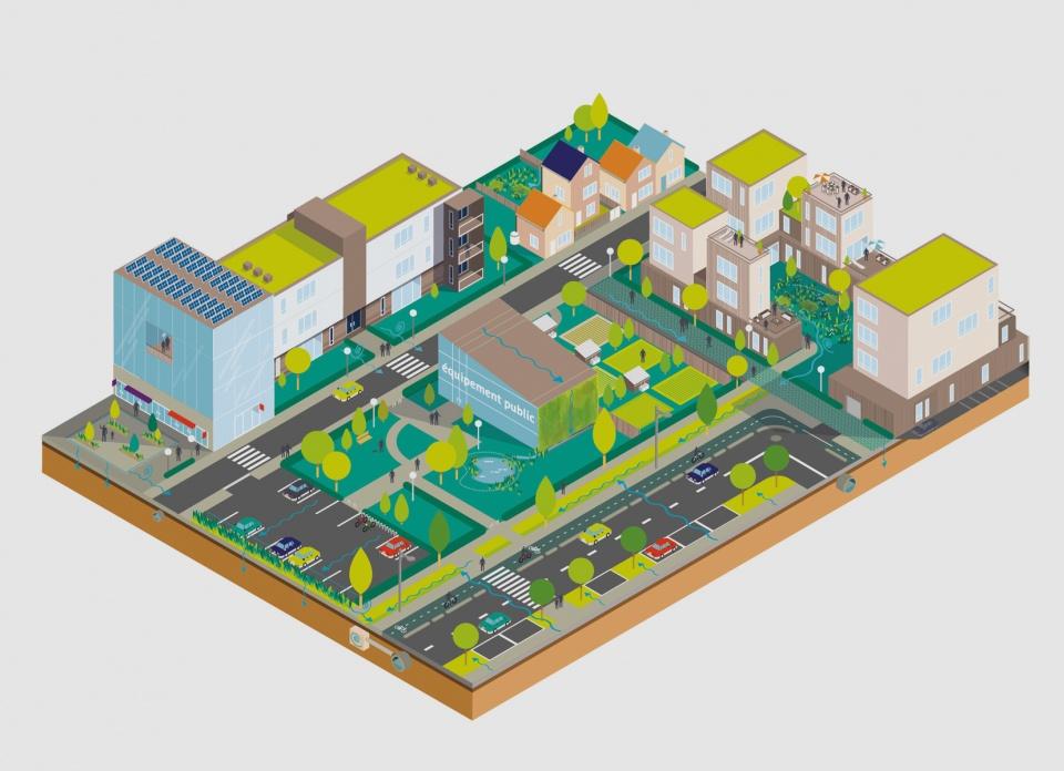 Illustration pour le guide à destination des aménageurs en charge de la gestion de l'aménagement urbain, de l'assainissement et de la gestion des eaux de pluie dans les futures constructions de la communauté d'agglomération Est Ensemble (Seine
