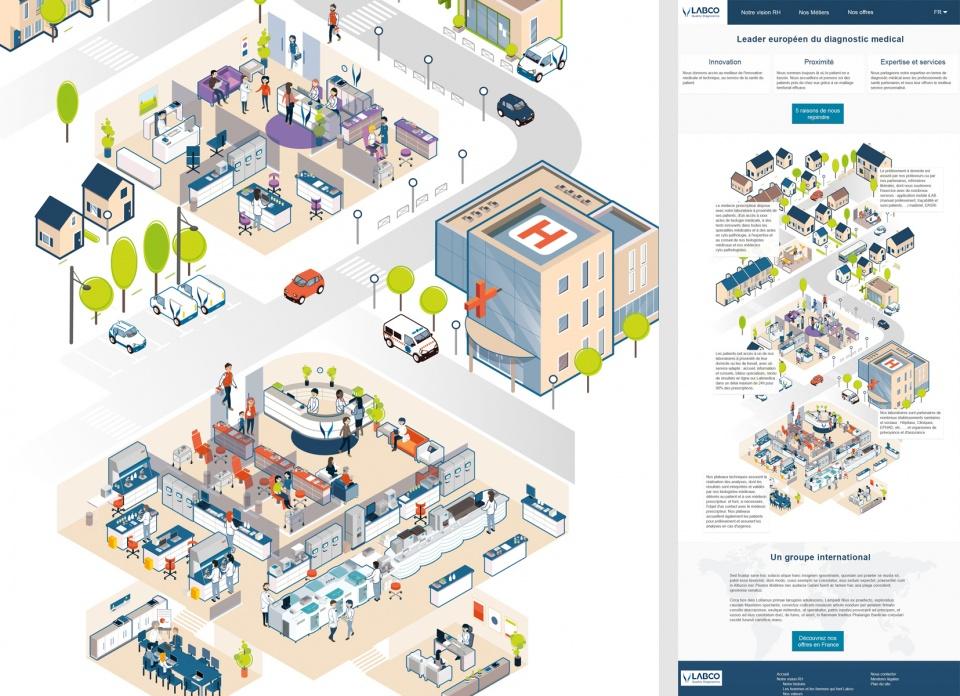 Illustration pour la société Synlab Labco - 2016