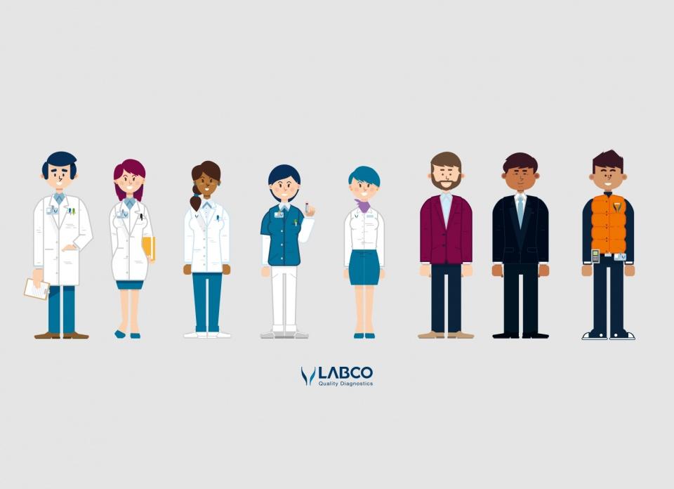 Création de personnages  pour la société Synlab Laco -2016