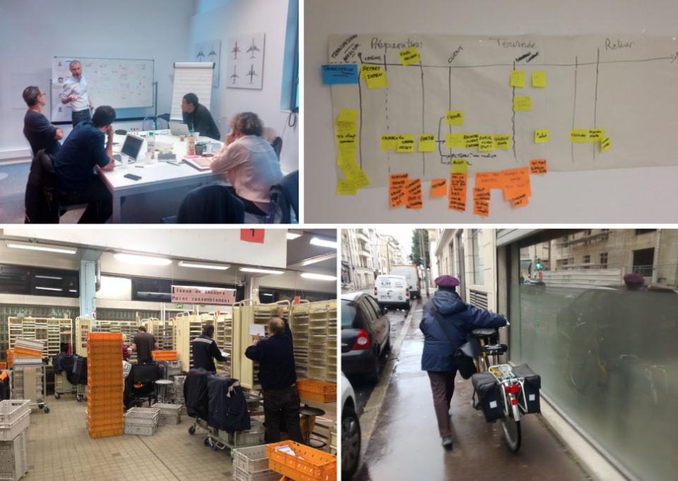 Atelier de co-conception et test utilisateur