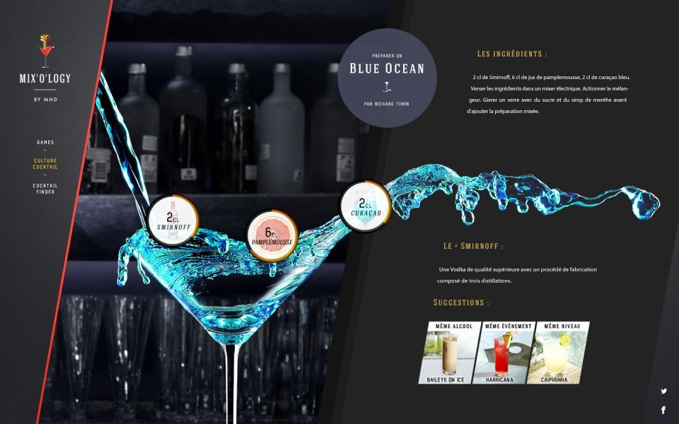 Etapes dans la préparation d'un cocktail