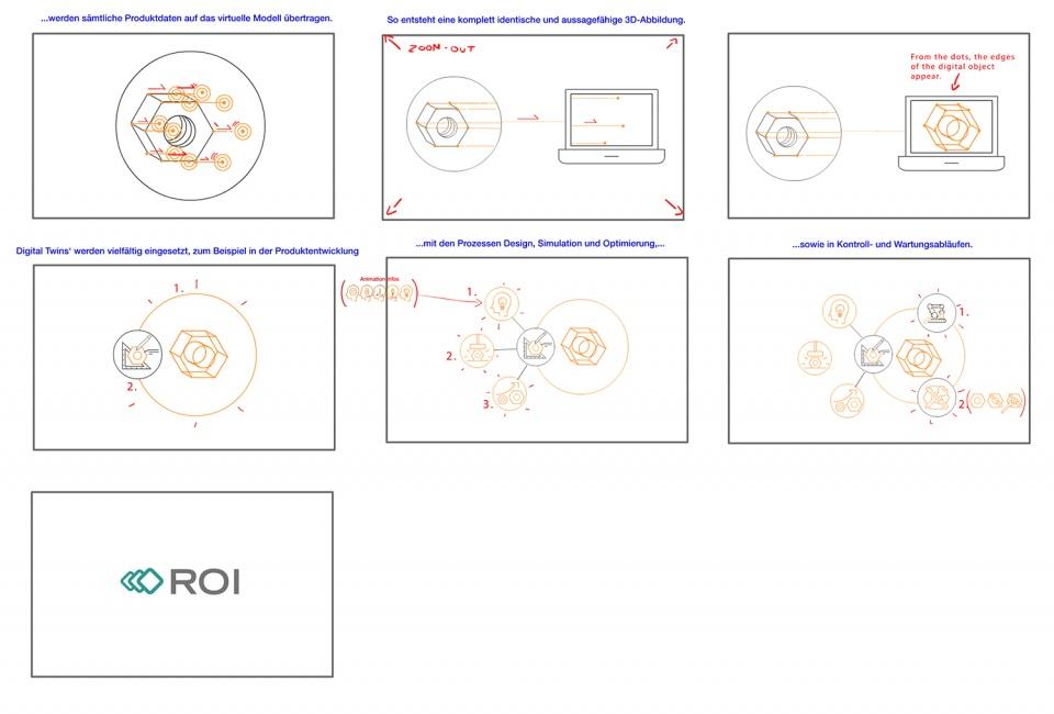 ROI Explainer Video - Storyboard 2