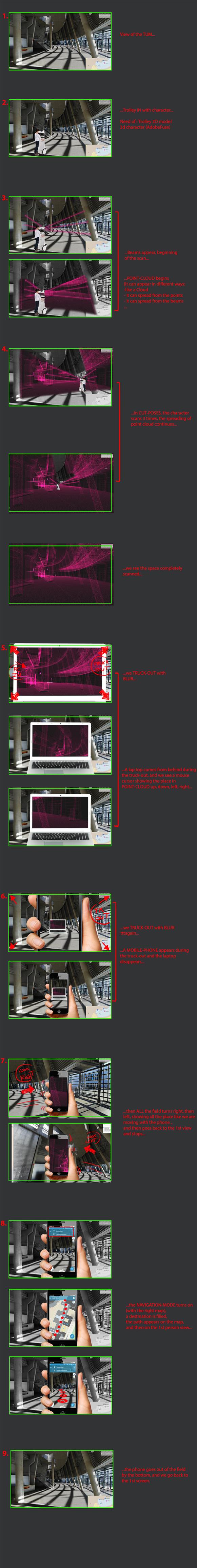 Storyboard Video Landingpage V2