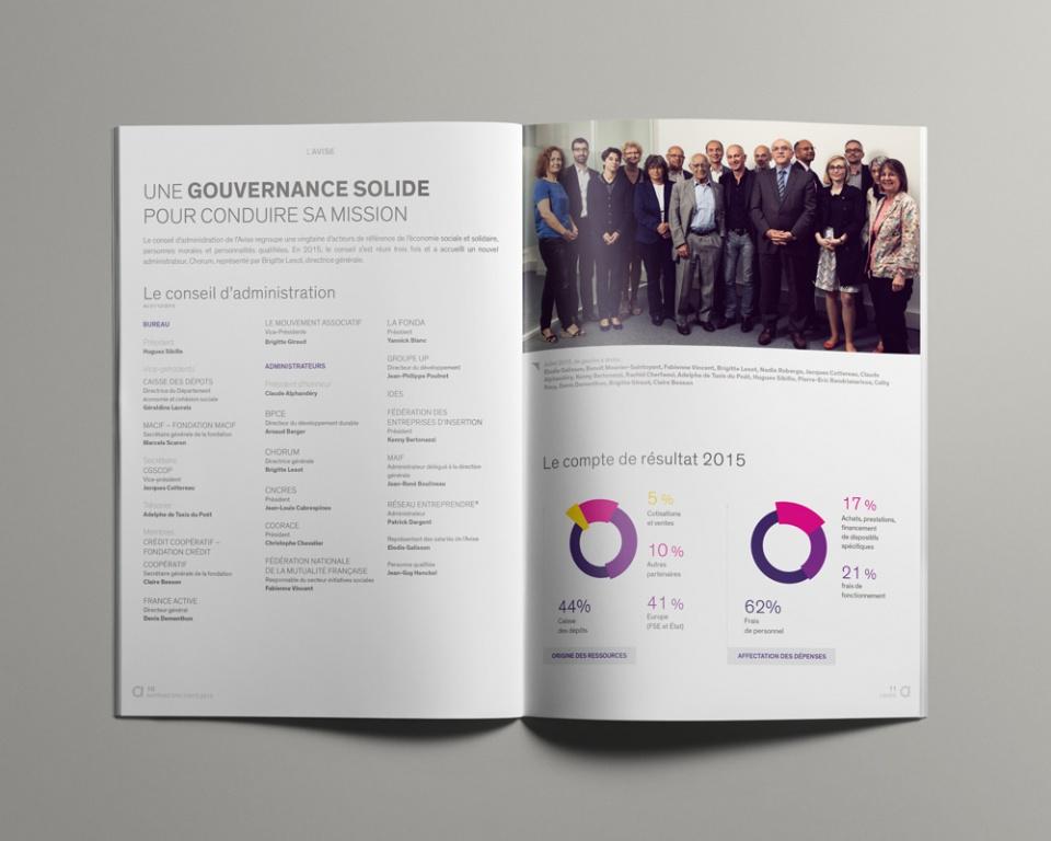Contenu du Rapport d'activité 2015