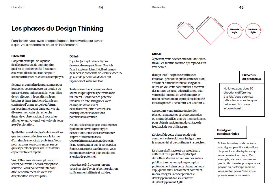 Design Thinking le livre int2