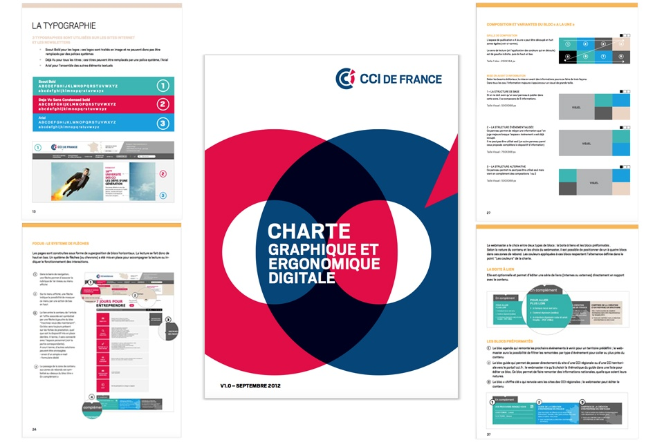 Charte Digitale