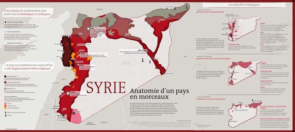 2 ans de guerre en Syrie (P2)